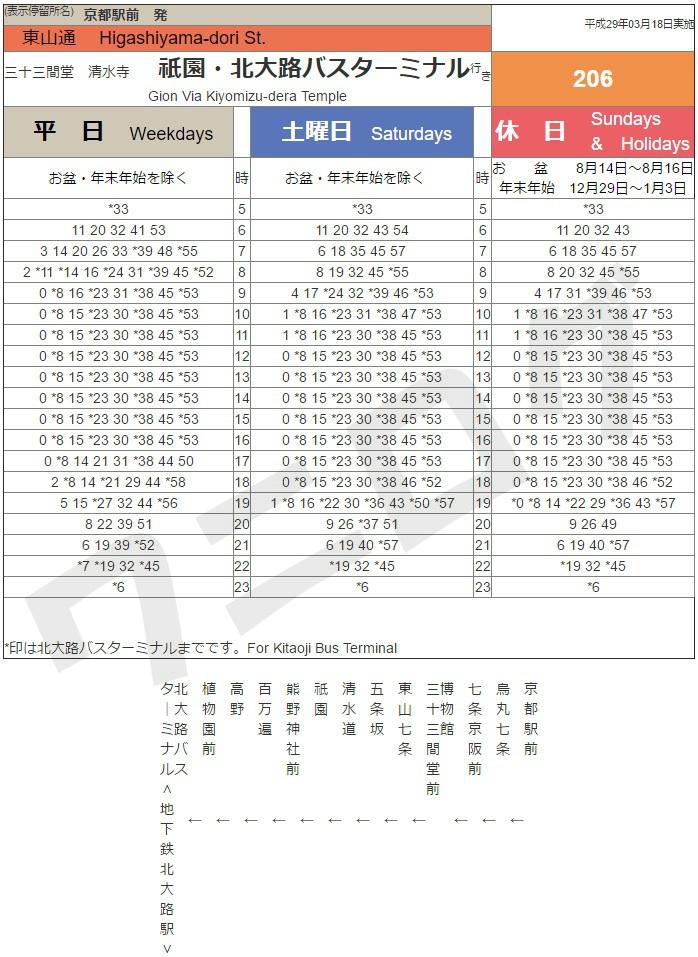 表 京都 バス 時刻 京都京阪バス|バス時刻表やバス停検索|路線バス情報